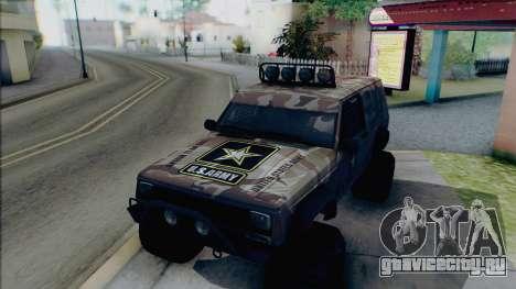 Jeep Cherokee 1984 Sandking для GTA San Andreas вид сверху