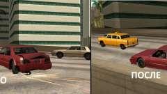 CLEO Fix Wheels для GTA San Andreas